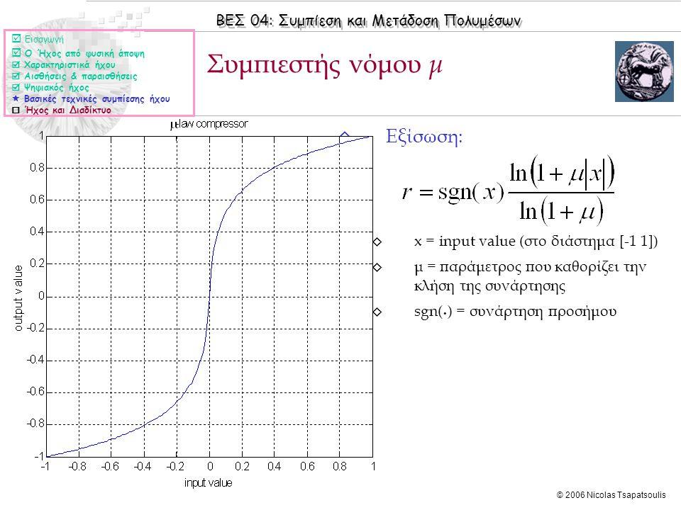 Συμπιεστής νόμου μ Εξίσωση: x = input value (στο διάστημα [-1 1])